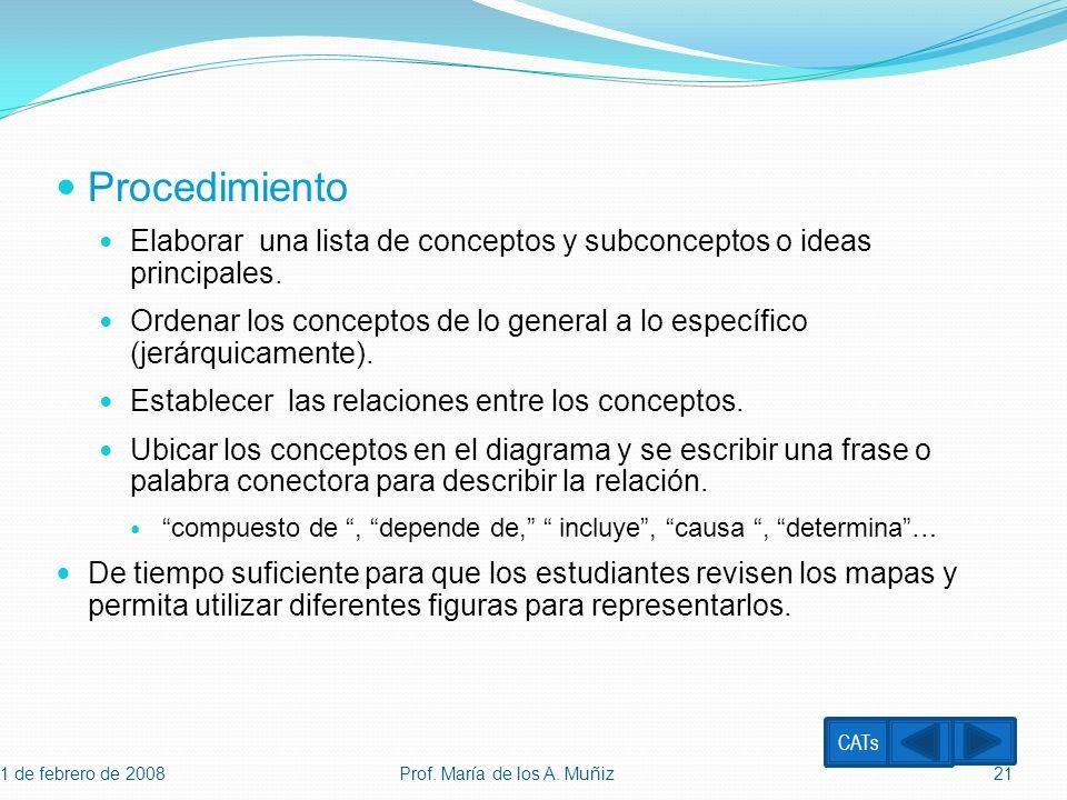 Procedimiento Elaborar una lista de conceptos y subconceptos o ideas principales. Ordenar los conceptos de lo general a lo específico (jerárquicamente
