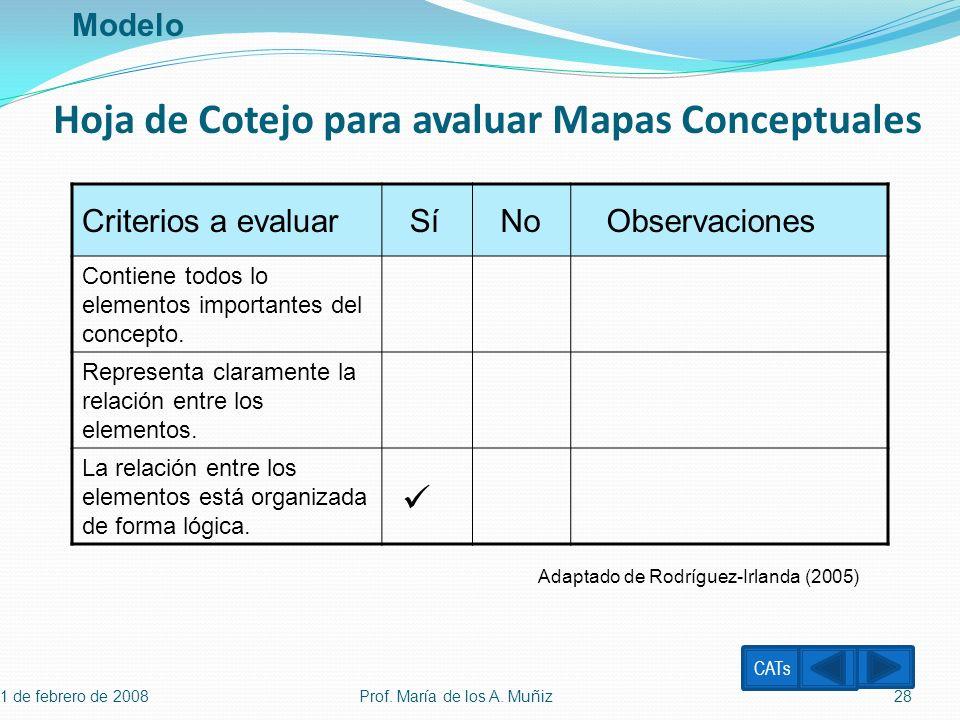 Hoja de Cotejo para avaluar Mapas Conceptuales Criterios a evaluar Sí No Observaciones Contiene todos lo elementos importantes del concepto. Represent