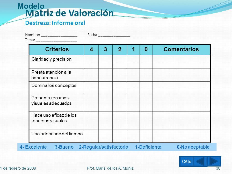 Matriz de Valoración Destreza: Informe oral Nombre: _________________ Fecha _______________ Tema: ___________________ Criterios43210Comentarios Clarid