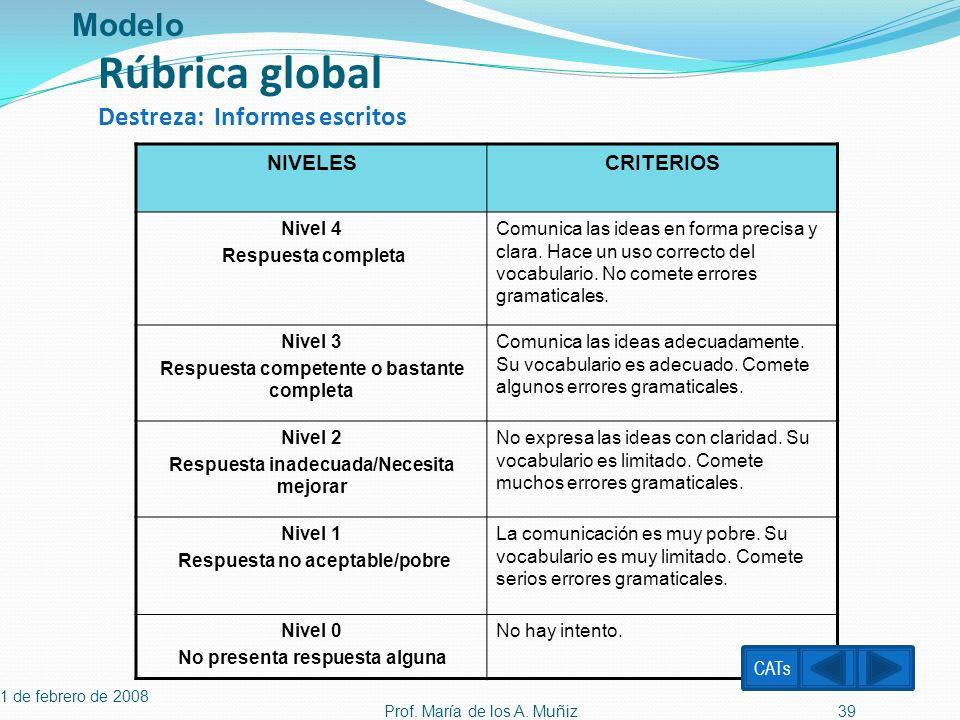Rúbrica global Destreza: Informes escritos NIVELESCRITERIOS Nivel 4 Respuesta completa Comunica las ideas en forma precisa y clara. Hace un uso correc