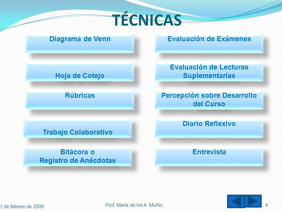 TÉCNICAS Evaluación de Lecturas Suplementarias Evaluación de Lecturas Suplementarias Evaluación de Exámenes Diagrama de Venn Percepción sobre Desarrol