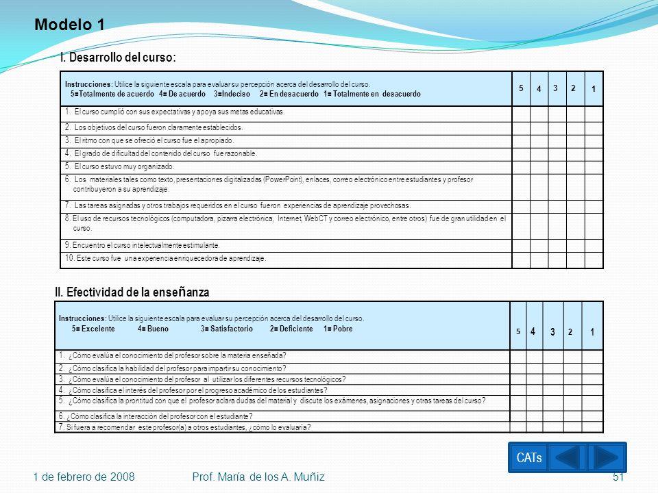 1 de febrero de 2008Prof. María de los A. Muñiz51 Instrucciones: Utilice la siguiente escala para evaluar su percepción acerca del desarrollo del curs