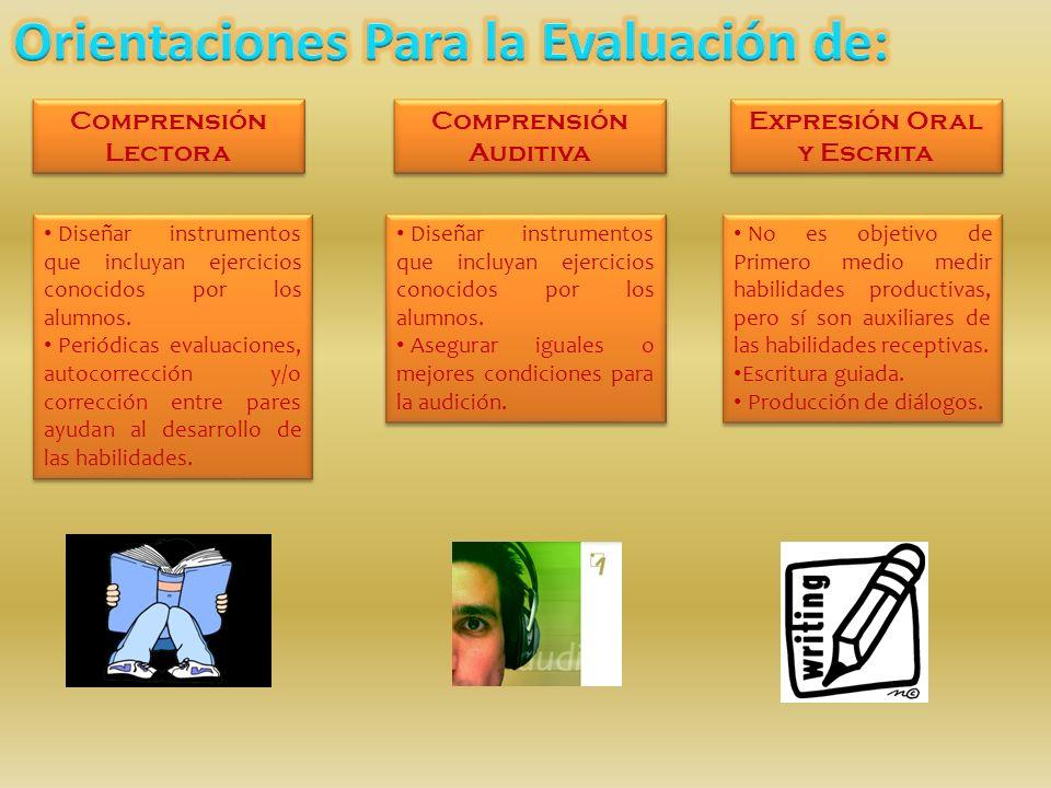 Comprensión Lectora Comprensión Auditiva Expresión Oral y Escrita Diseñar instrumentos que incluyan ejercicios conocidos por los alumnos. Periódicas e