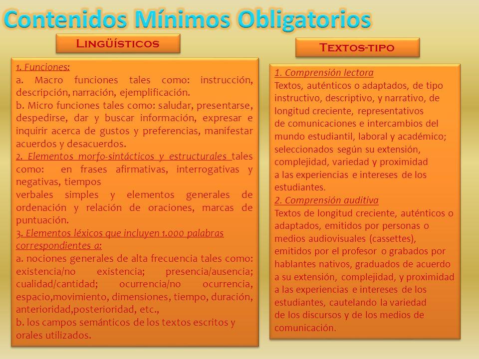 1. Funciones: a. Macro funciones tales como: instrucción, descripción, narración, ejemplificación. b. Micro funciones tales como: saludar, presentarse