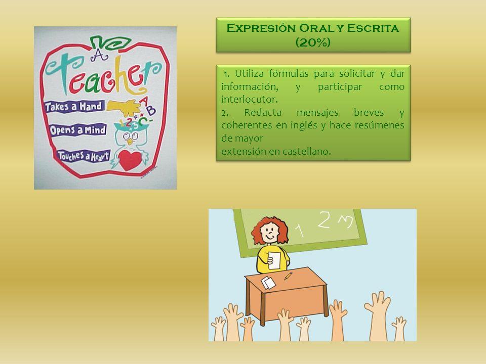 Expresión Oral y Escrita (20%) 1. Utiliza fórmulas para solicitar y dar información, y participar como interlocutor. 2. Redacta mensajes breves y cohe