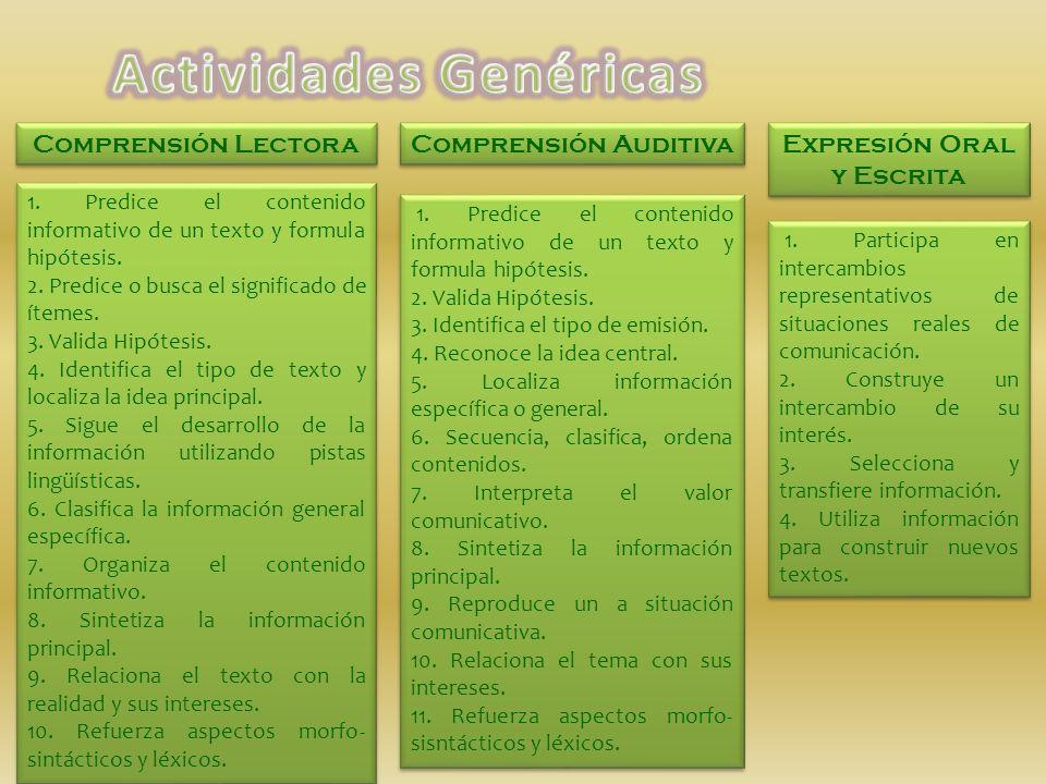 Comprensión Lectora Comprensión Auditiva 1. Predice el contenido informativo de un texto y formula hipótesis. 2. Predice o busca el significado de íte