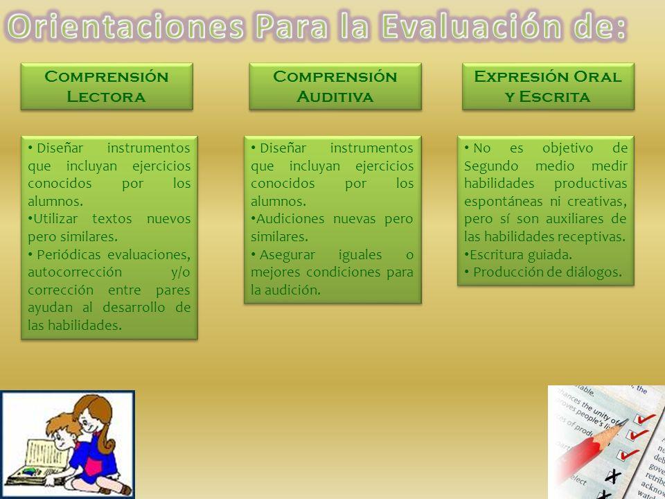 Comprensión Lectora Comprensión Auditiva Expresión Oral y Escrita Diseñar instrumentos que incluyan ejercicios conocidos por los alumnos. Utilizar tex