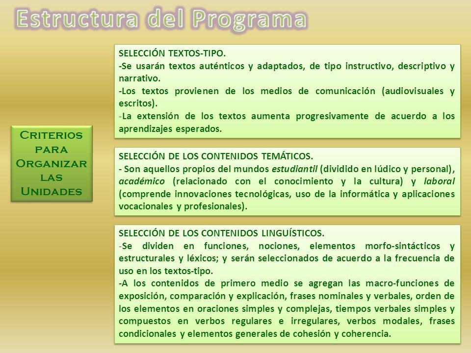 Criterios para Organizar las Unidades SELECCIÓN TEXTOS-TIPO. -Se usarán textos auténticos y adaptados, de tipo instructivo, descriptivo y narrativo. -