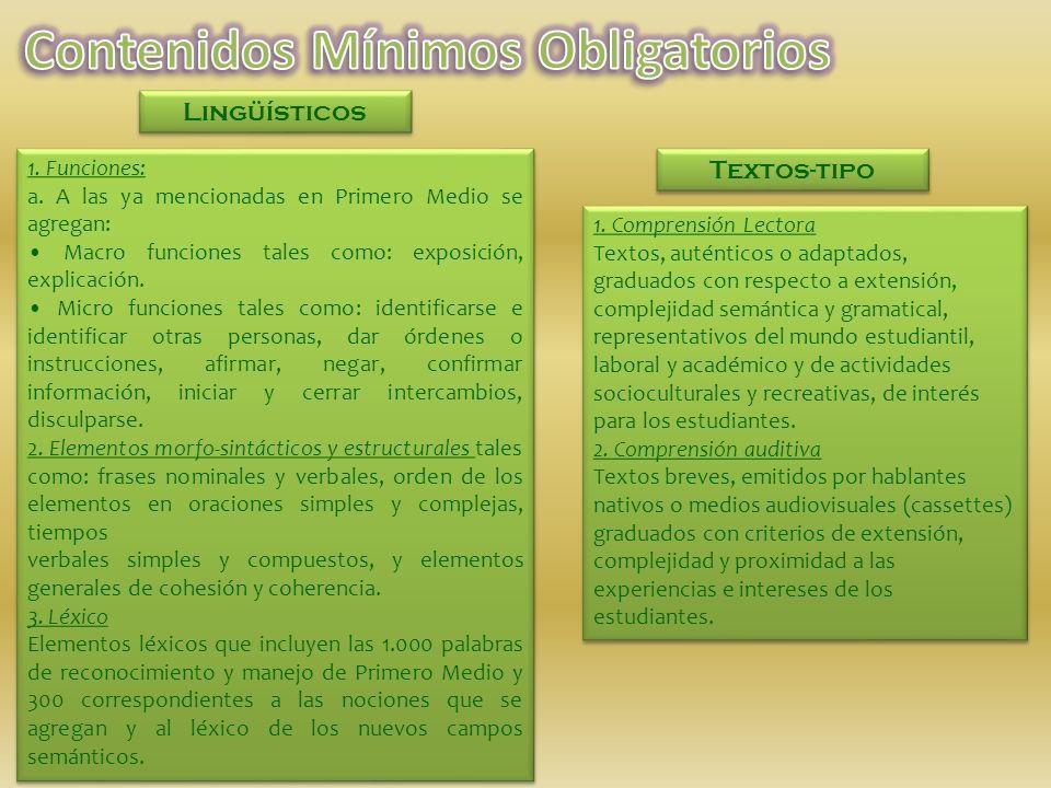 Lingüísticos 1. Funciones: a. A las ya mencionadas en Primero Medio se agregan: Macro funciones tales como: exposición, explicación. Micro funciones t