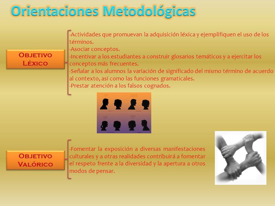 Objetivo Léxico Objetivo Valórico -Actividades que promuevan la adquisición léxica y ejemplifiquen el uso de los términos. -Asociar conceptos. -Incent