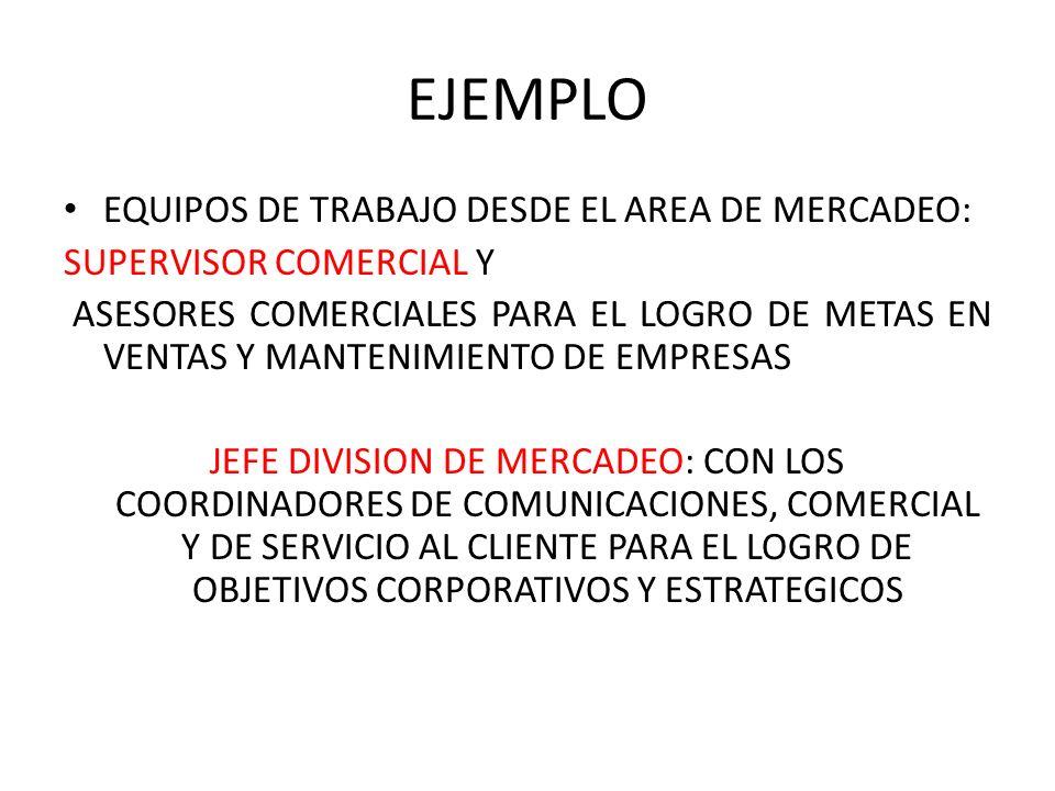 EJEMPLO EQUIPOS DE TRABAJO DESDE EL AREA DE MERCADEO: SUPERVISOR COMERCIAL Y ASESORES COMERCIALES PARA EL LOGRO DE METAS EN VENTAS Y MANTENIMIENTO DE EMPRESAS JEFE DIVISION DE MERCADEO: CON LOS COORDINADORES DE COMUNICACIONES, COMERCIAL Y DE SERVICIO AL CLIENTE PARA EL LOGRO DE OBJETIVOS CORPORATIVOS Y ESTRATEGICOS