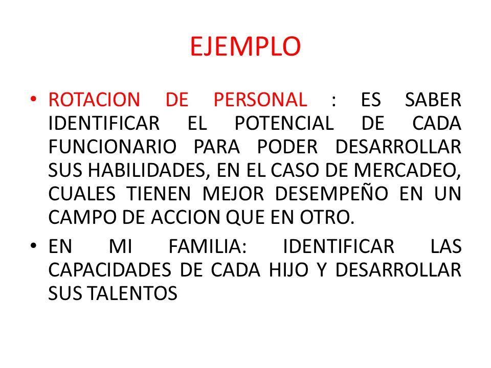 EJEMPLO ROTACION DE PERSONAL : ES SABER IDENTIFICAR EL POTENCIAL DE CADA FUNCIONARIO PARA PODER DESARROLLAR SUS HABILIDADES, EN EL CASO DE MERCADEO, CUALES TIENEN MEJOR DESEMPEÑO EN UN CAMPO DE ACCION QUE EN OTRO.