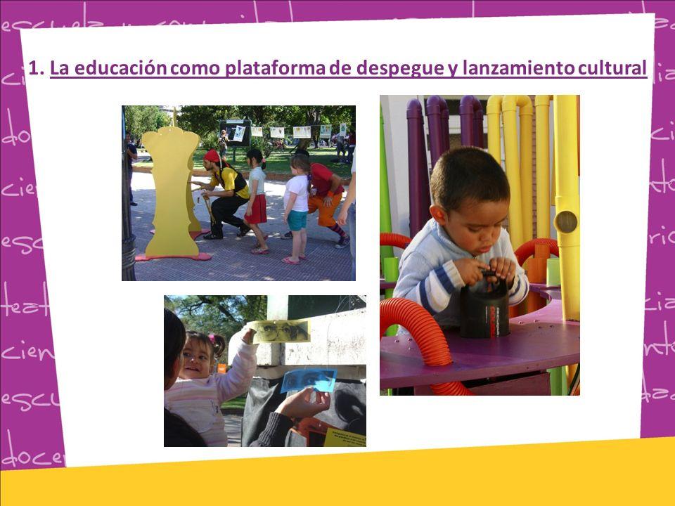 Miradas instrumentadas (Alderoqui y Pedersoli, 2011) 2. La ciencia: más que un contenido