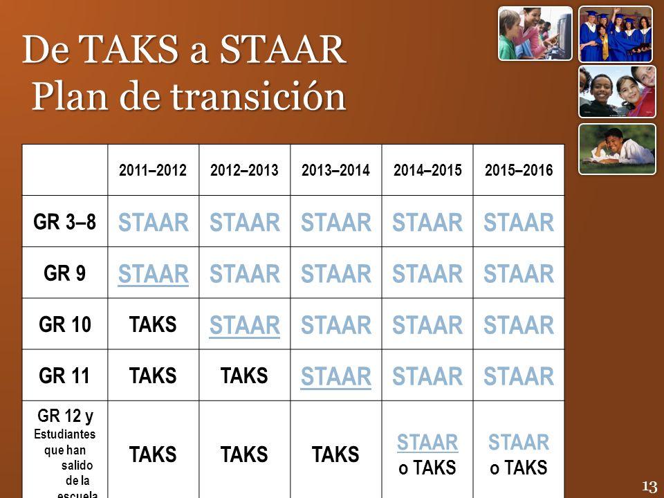 2011–20122012–20132013–20142014–20152015–2016 GR 3–8 STAAR GR 9 STAAR GR 10TAKS STAAR GR 11TAKS STAAR GR 12 y Estudiantes que han salido de la escuela