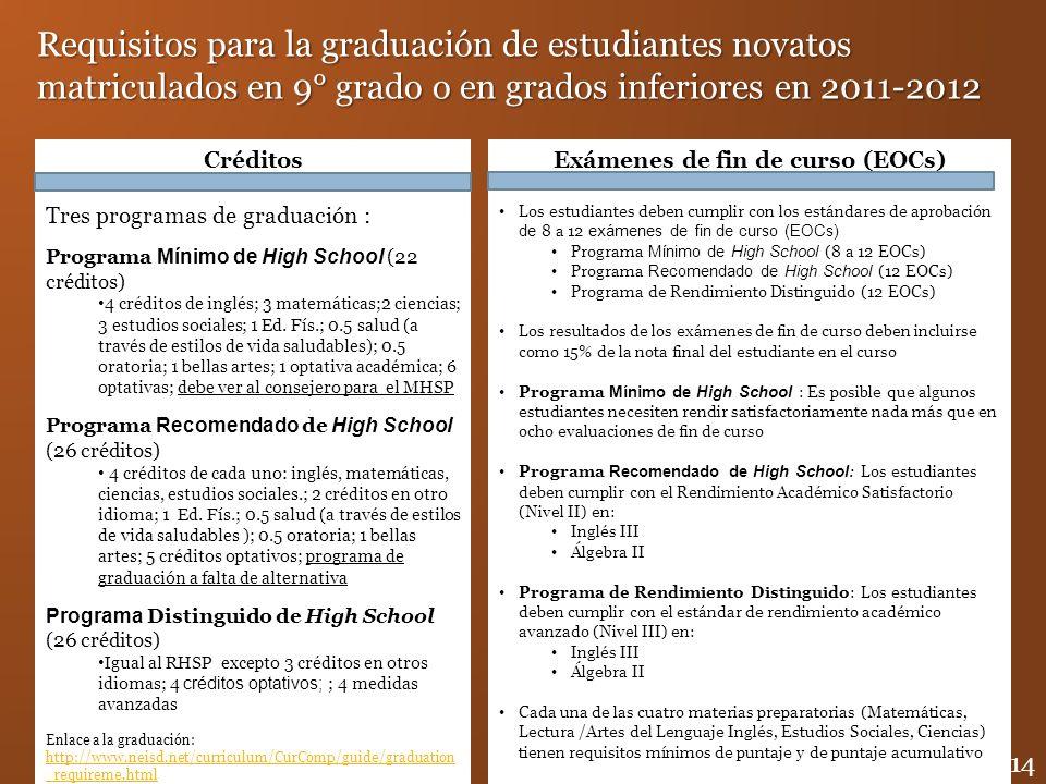 Exámenes de fin de curso (EOCs) Los estudiantes deben cumplir con los estándares de aprobación de 8 a 12 exámenes de fin de curso (EOCs) Programa Míni