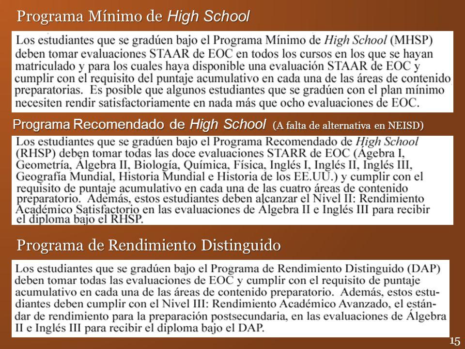 Programa Mínimo de High School Programa Recomendado de High School (A falta de alternativa en NEISD) Programa de Rendimiento Distinguido 15
