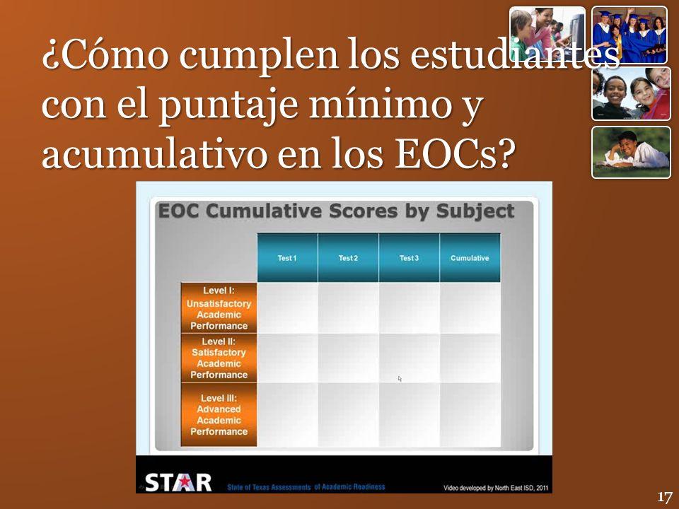 ¿Cómo cumplen los estudiantes con el puntaje mínimo y acumulativo en los EOCs? 17