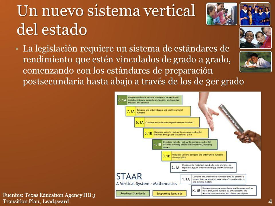 Un nuevo sistema vertical del estado La legislación requiere un sistema de estándares de rendimiento que estén vinculados de grado a grado, comenzando