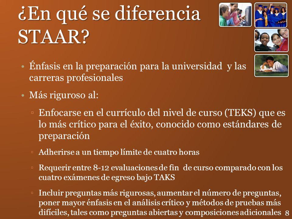¿En qué se diferencia STAAR? Énfasis en la preparación para la universidad y las carreras profesionales Más riguroso al: Enfocarse en el currículo del