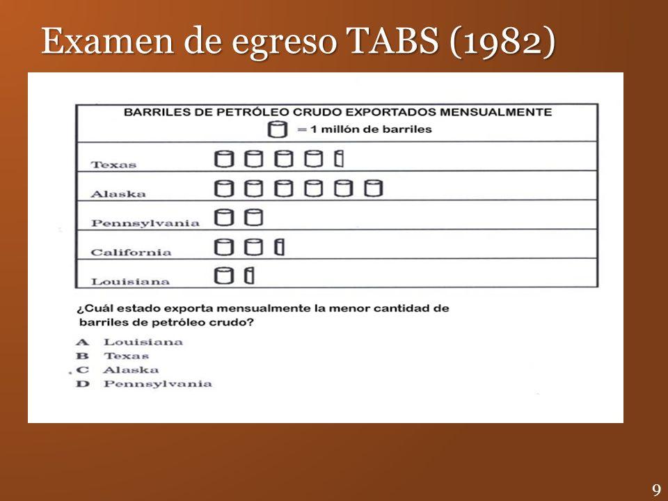 Examen de egreso TABS (1982) 9