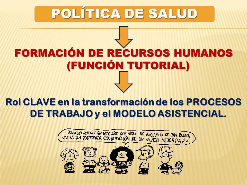FORMACIÓN DE RECURSOS HUMANOS (FUNCIÓN TUTORIAL) Rol CLAVE en la transformación de los PROCESOS DE TRABAJO y el MODELO ASISTENCIAL. POLÍTICA DE SALUD