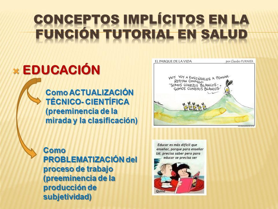 EDUCACIÓN EDUCACIÓN Como ACTUALIZACIÓN TÉCNICO- CIENTÍFICA (preeminencia de la mirada y la clasificación) Como PROBLEMATIZACIÓN del proceso de trabajo