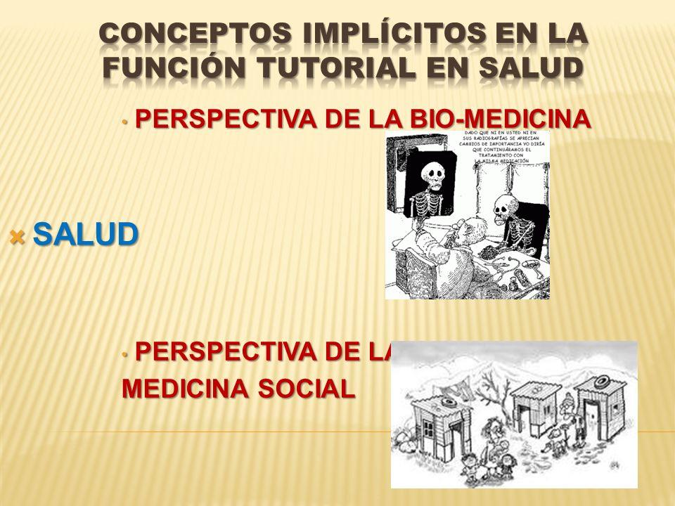 PERSPECTIVA DE LA BIO-MEDICINA PERSPECTIVA DE LA BIO-MEDICINA PERSPECTIVA DE LA PERSPECTIVA DE LA MEDICINA SOCIAL SALUD SALUD