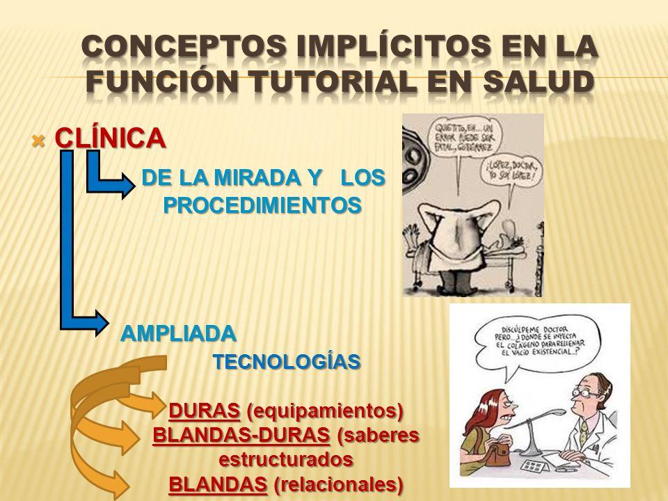 CLÍNICA CLÍNICA DE LA MIRADA Y LOS PROCEDIMIENTOS AMPLIADA TECNOLOGÍAS DURAS (equipamientos) BLANDAS-DURAS (saberes estructurados BLANDAS (relacionale