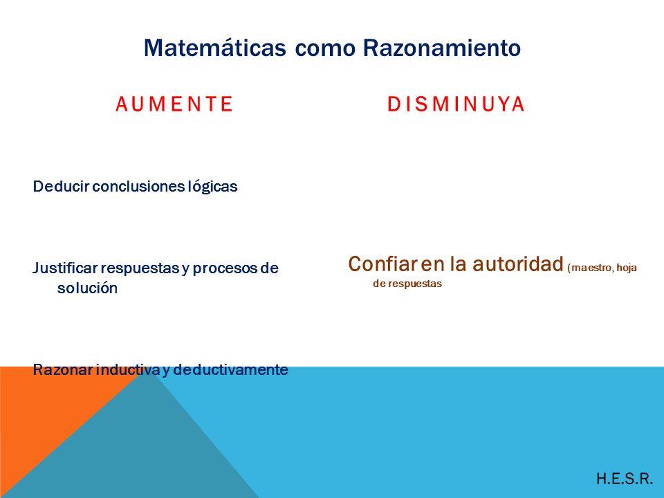 Matemáticas como Razonamiento AUMENTE Deducir conclusiones lógicas Justificar respuestas y procesos de solución Razonar inductiva y deductivamente DISMINUYA Confiar en la autoridad (maestro, hoja de respuestas