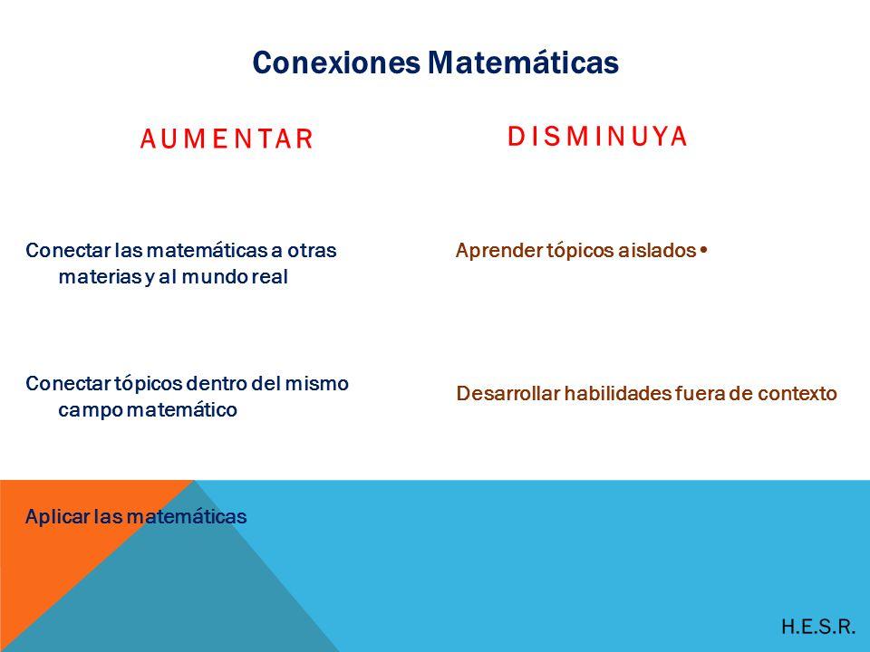 Conexiones Matemáticas AUMENTAR Conectar las matemáticas a otras materias y al mundo real Conectar tópicos dentro del mismo campo matemático Aplicar las matemáticas DISMINUYA Aprender tópicos aislados Desarrollar habilidades fuera de contexto
