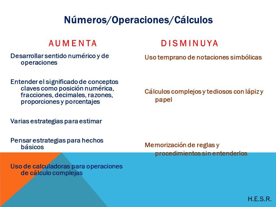 Números/Operaciones/Cálculos AUMENTA Desarrollar sentido numérico y de operaciones Entender el significado de conceptos claves como posición numérica, fracciones, decimales, razones, proporciones y porcentajes Varias estrategias para estimar Pensar estrategias para hechos básicos Uso de calculadoras para operaciones de cálculo complejas DISMINUYA Uso temprano de notaciones simbólicas Cálculos complejos y tediosos con lápiz y papel Memorización de reglas y procedimientos sin entenderlos