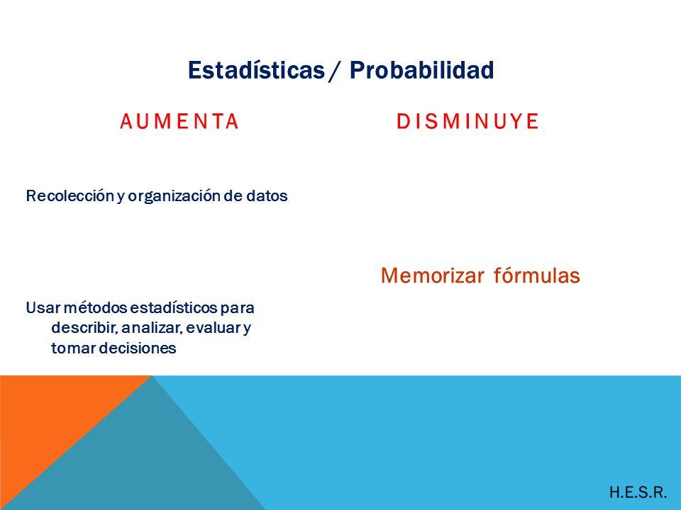 Estadísticas / Probabilidad AUMENTA Recolección y organización de datos Usar métodos estadísticos para describir, analizar, evaluar y tomar decisiones DISMINUYE Memorizar fórmulas