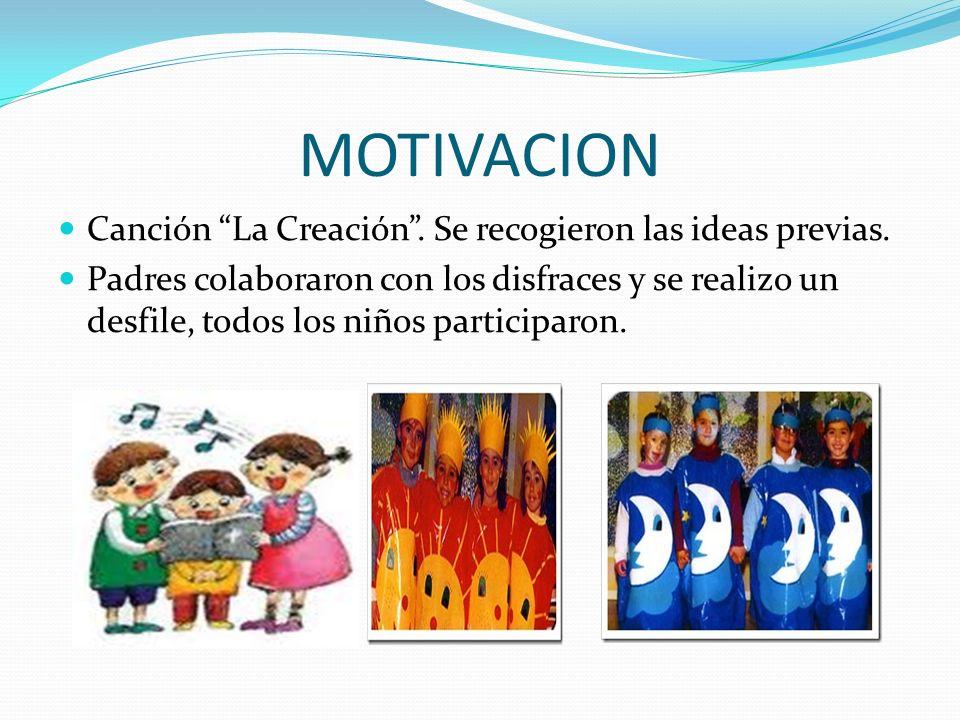 ESTRUCTURACIÓN Y MATERIALIZACIÓN Durante el desarrollo: Se hace uso de la imaginación.