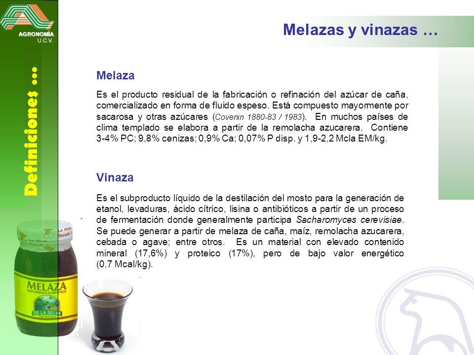 AGRONOMÍA U.C.V. Definiciones … Melazas y vinazas … Melaza Es el producto residual de la fabricación o refinación del azúcar de caña, comercializado e