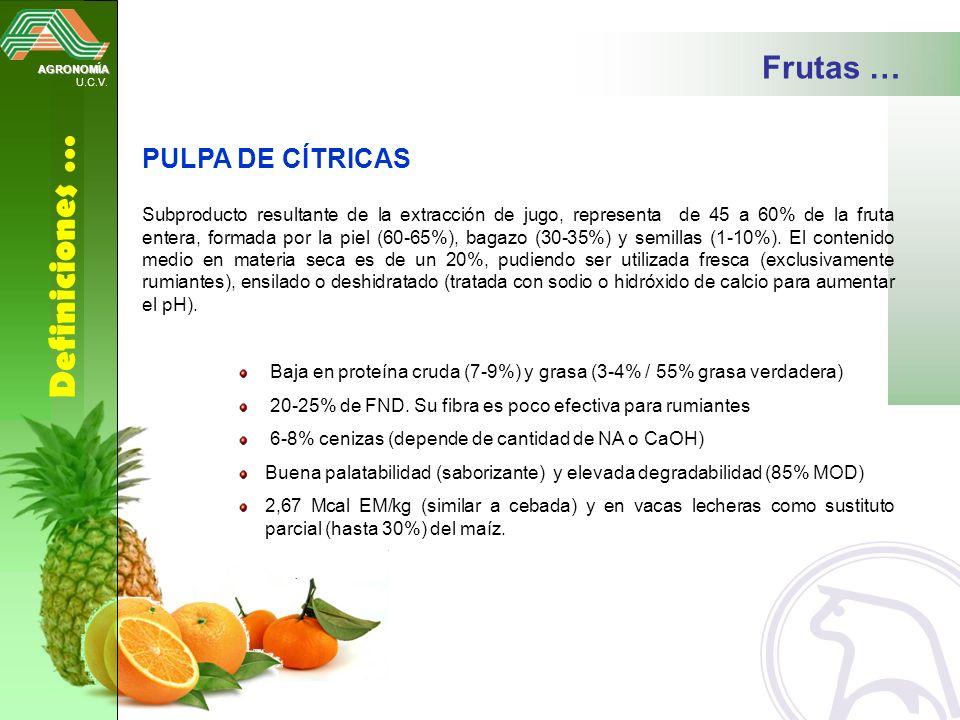 AGRONOMÍA U.C.V. Definiciones … Frutas … PULPA DE CÍTRICAS Subproducto resultante de la extracción de jugo, representa de 45 a 60% de la fruta entera,