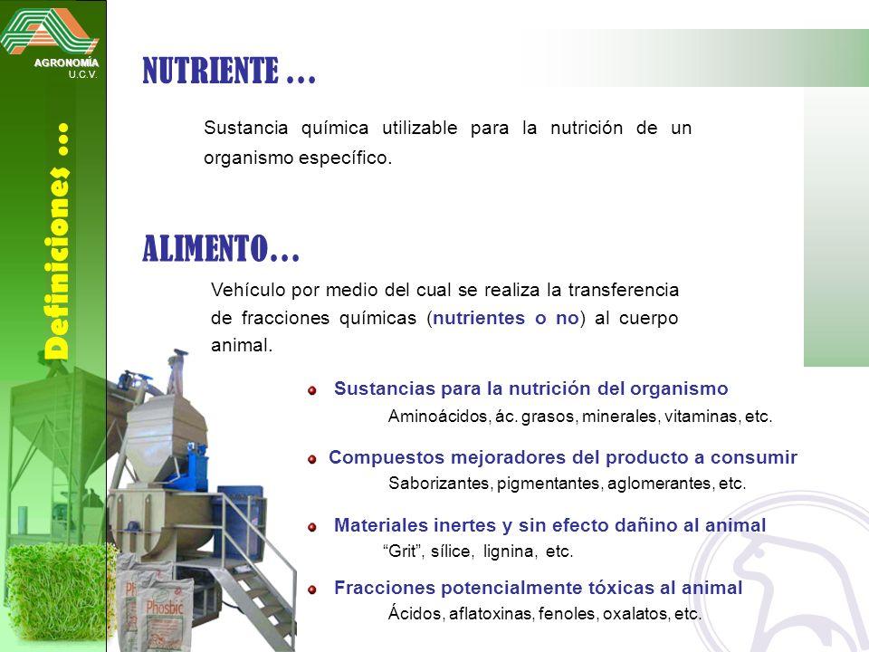 AGRONOMÍA U.C.V. Definiciones … Sustancia química utilizable para la nutrición de un organismo específico. NUTRIENTE … Vehículo por medio del cual se