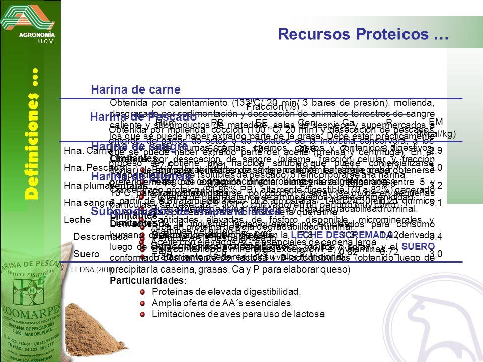 AGRONOMÍA U.C.V. Definiciones … Recursos Proteicos … Harina de carne Obtenida por calentamiento (133ºC/ 20 min/ 3 bares de presión), molienda, desgras