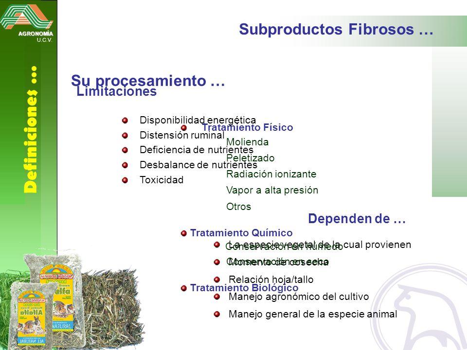 AGRONOMÍA U.C.V. Definiciones … Subproductos Fibrosos … Disponibilidad energética Distensión ruminal Deficiencia de nutrientes Desbalance de nutriente