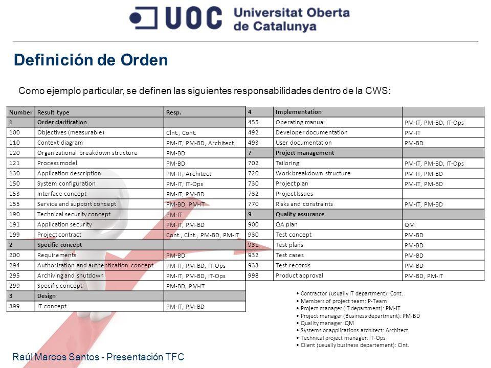 Definición de Orden Raúl Marcos Santos - Presentación TFC Como ejemplo particular, se definen las siguientes responsabilidades dentro de la CWS: Numbe