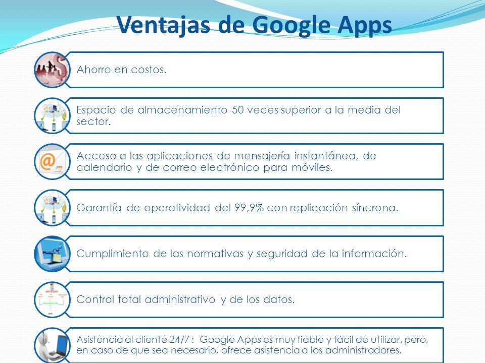 Ventajas de Google Apps Ahorro en costos. Espacio de almacenamiento 50 veces superior a la media del sector. Acceso a las aplicaciones de mensajería i