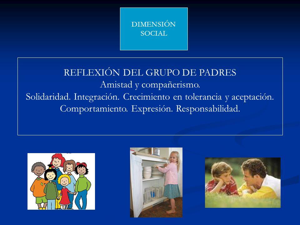 DIMENSIÓN SOCIAL REFLEXIÓN DEL GRUPO DE PADRES Amistad y compañerismo. Solidaridad. Integración. Crecimiento en tolerancia y aceptación. Comportamient