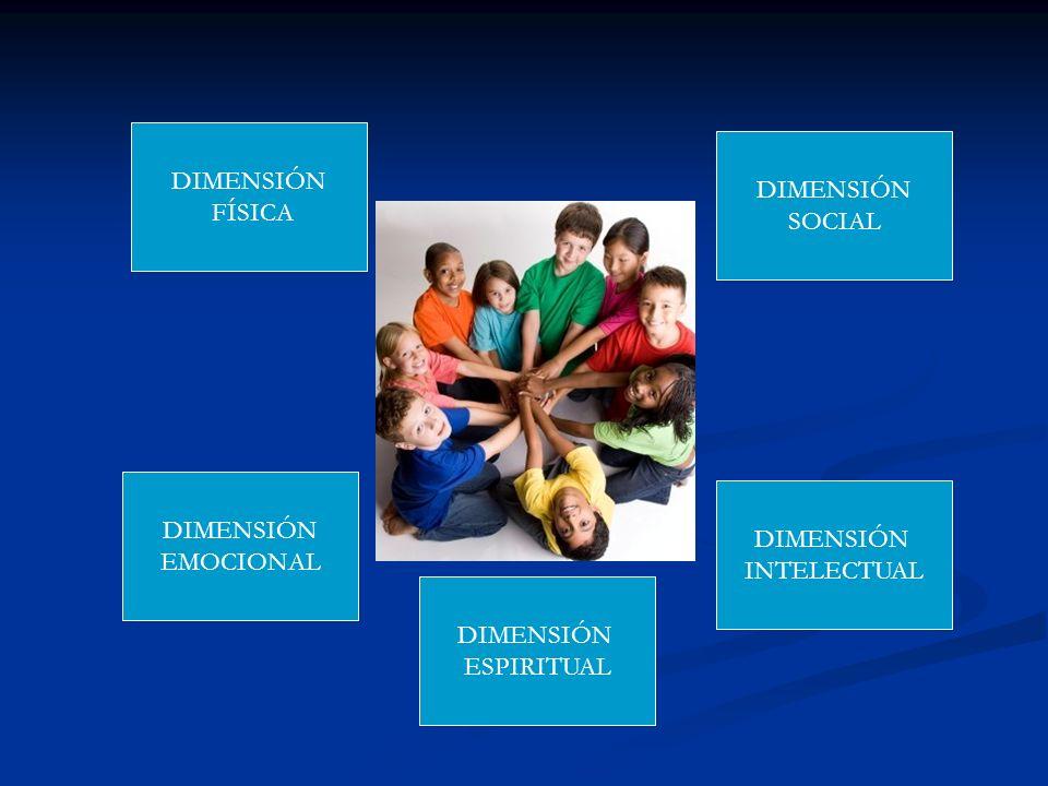 DIMENSIÓN FÍSICA DIMENSIÓN EMOCIONAL DIMENSIÓN ESPIRITUAL DIMENSIÓN SOCIAL DIMENSIÓN INTELECTUAL