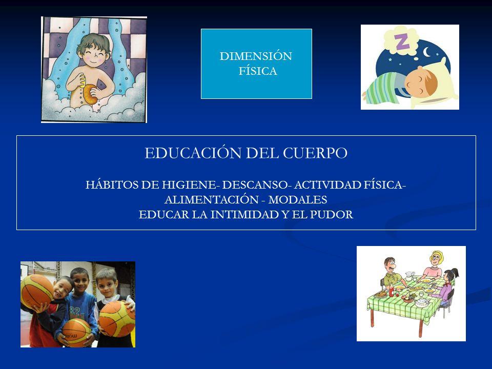 DIMENSIÓN FÍSICA EDUCACIÓN DEL CUERPO HÁBITOS DE HIGIENE- DESCANSO- ACTIVIDAD FÍSICA- ALIMENTACIÓN - MODALES EDUCAR LA INTIMIDAD Y EL PUDOR