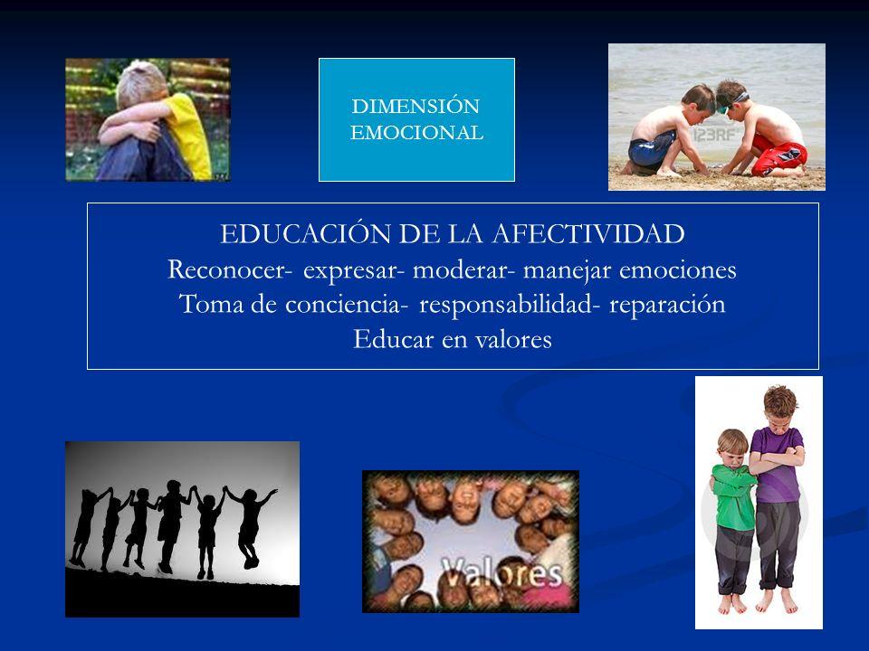 DIMENSIÓN EMOCIONAL EDUCACIÓN DE LA AFECTIVIDAD Reconocer- expresar- moderar- manejar emociones Toma de conciencia- responsabilidad- reparación Educar