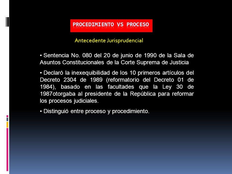 Antecedente Jurisprudencial Sentencia No. 080 del 20 de junio de 1990 de la Sala de Asuntos Constitucionales de la Corte Suprema de Justicia Declaró l