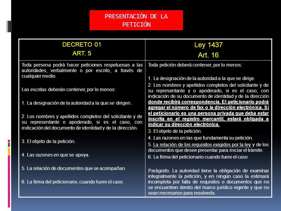 PRESENTACIÓN DE LA PETICIÓN DECRETO 01 ART. 5 Ley 1437 Art. 16 Toda persona podrá hacer peticiones respetuosas a las autoridades, verbalmente o por es