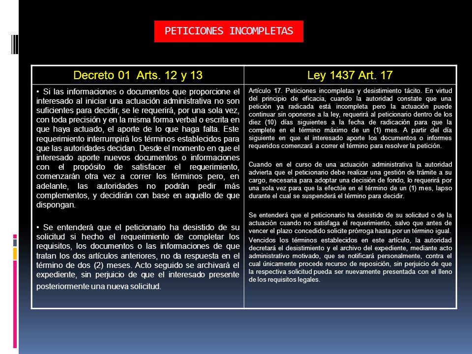 PETICIONES INCOMPLETAS Decreto 01 Arts. 12 y 13Ley 1437 Art. 17 Si las informaciones o documentos que proporcione el interesado al iniciar una actuaci