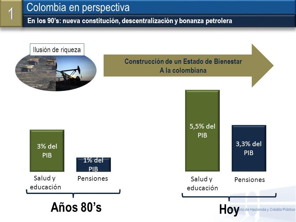 Ministerio de Hacienda y Crédito Público En los 90s: nueva constitución, descentralización y bonanza petrolera Colombia en perspectiva Ilusión de riqu