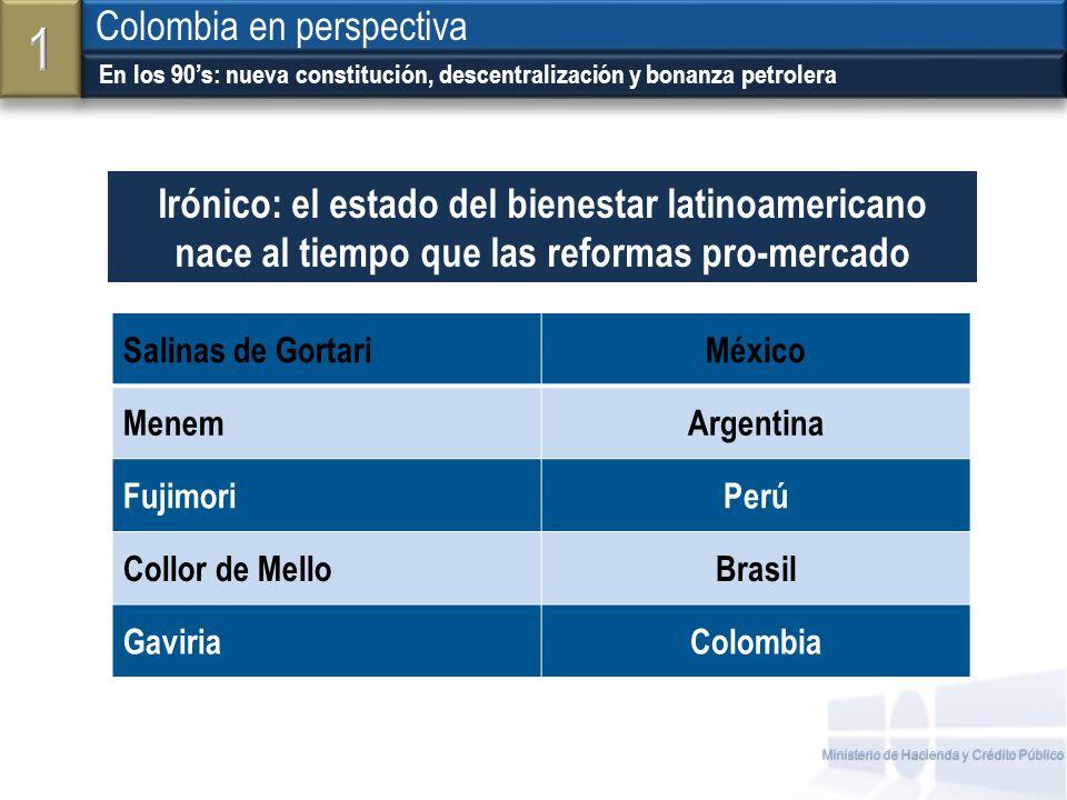 Ministerio de Hacienda y Crédito Público En los 90s: nueva constitución, descentralización y bonanza petrolera Colombia en perspectiva Irónico: el est