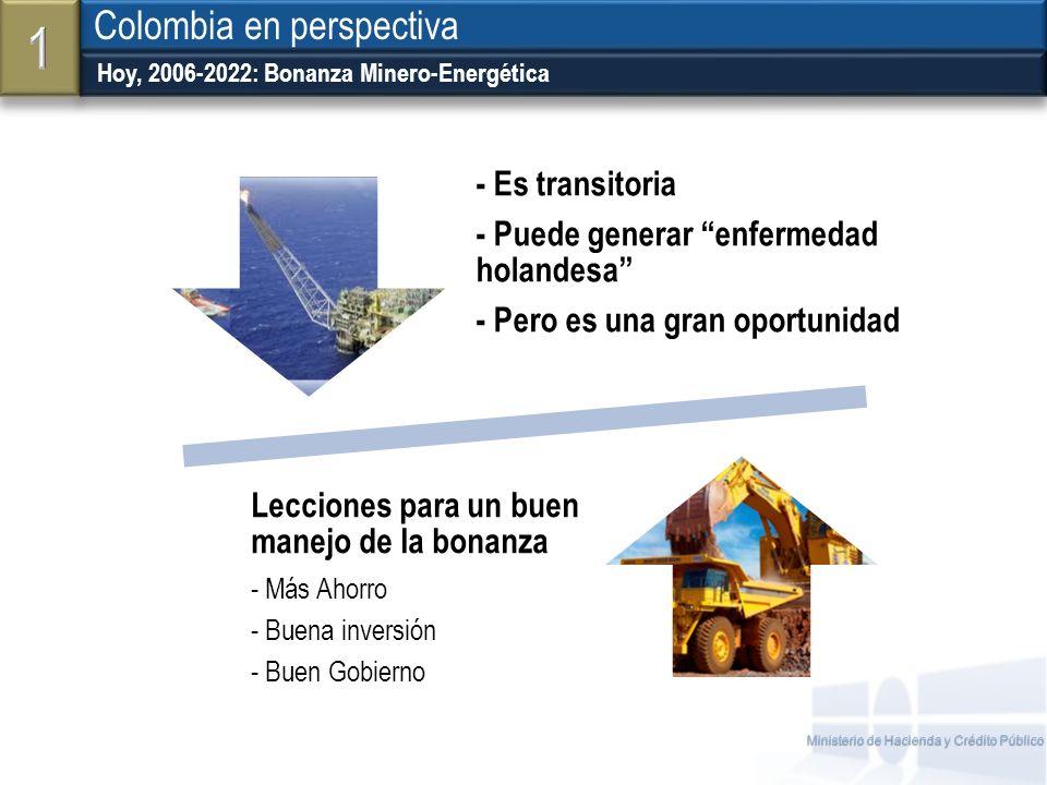 Ministerio de Hacienda y Crédito Público Hoy, 2006-2022: Bonanza Minero-Energética Colombia en perspectiva - Es transitoria - Puede generar enfermedad